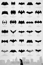 Infographic of the Evolution of the Batman Logo from 1940 to Today